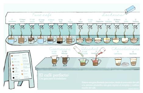 1. cafe