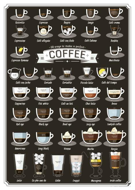 10.cafe