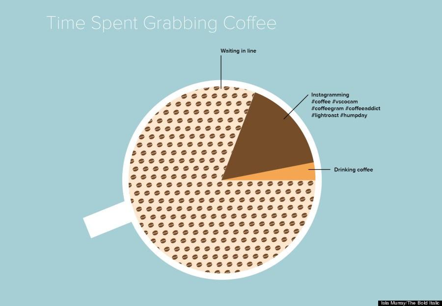 2.cafe