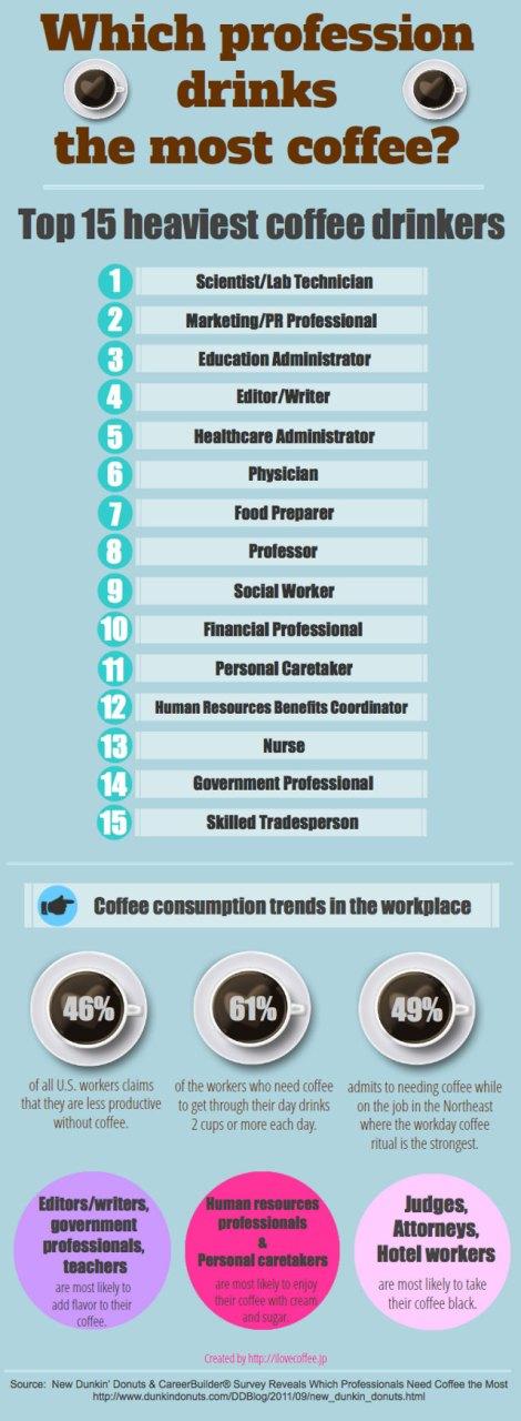 4.cafe