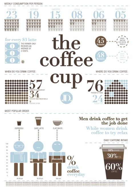 7.cafe