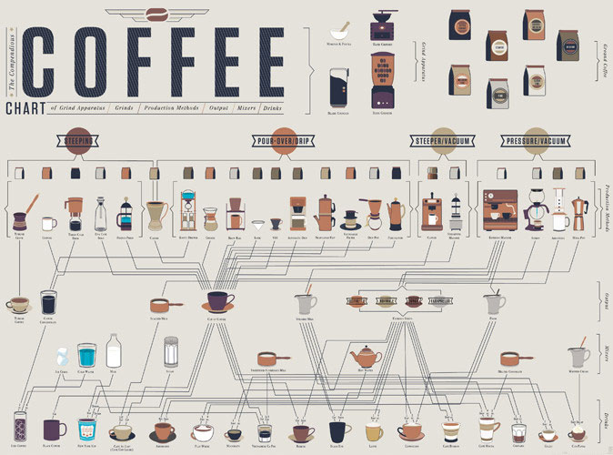 9.cafe