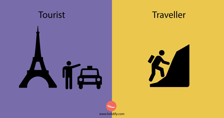 Tourist vs Traveller2