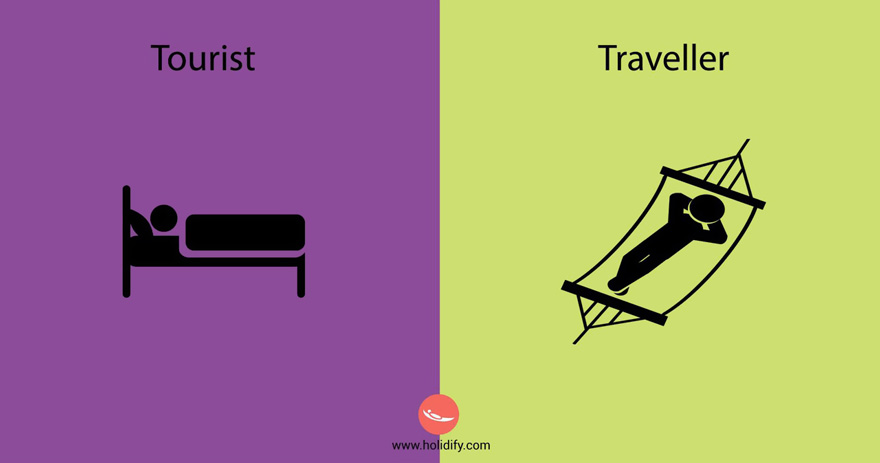 Tourist vs Traveller3